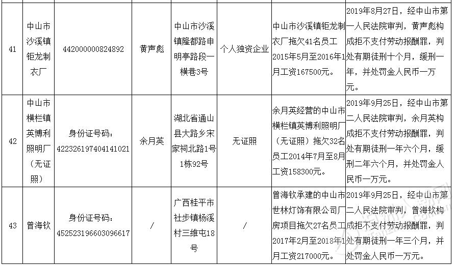 坦洲一企业欠薪近85万元,中山最新曝光43家违法企业
