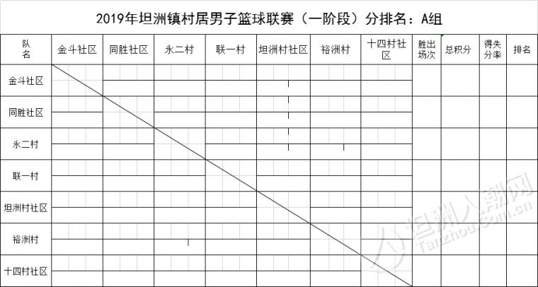 【篮球预告】2019年坦洲镇村居男子篮球联赛赛程(2019.11.11~12.13)