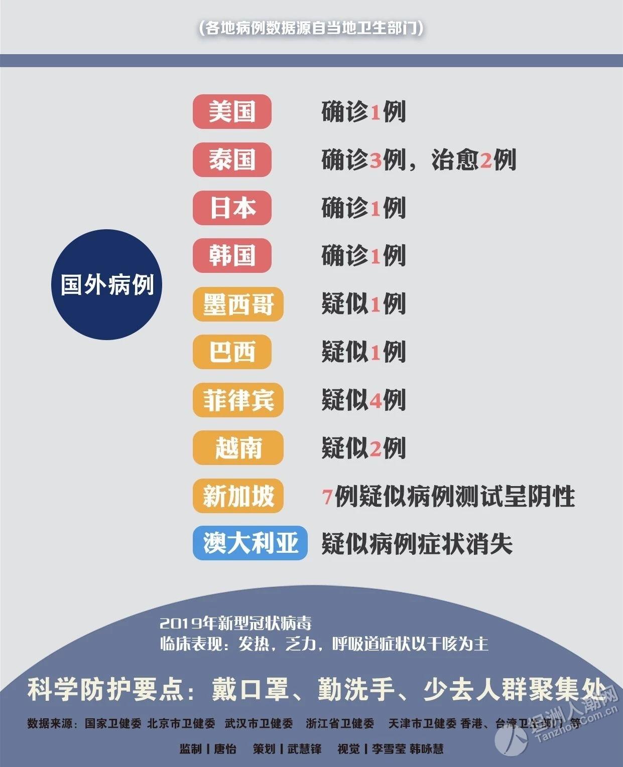 最新!中山确诊病例为36岁男子,一周前曾赴武汉出差