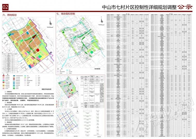 最新!《中山市坦洲镇七村片区控制性详细规划调整》公示