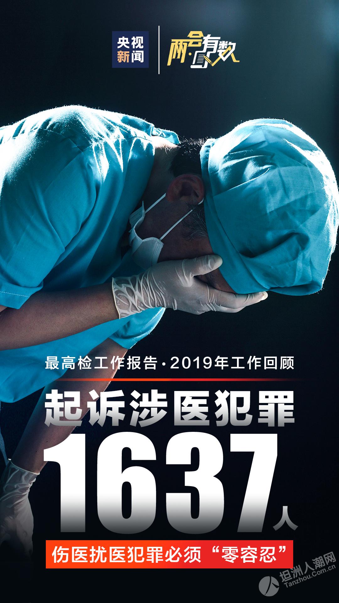 """对伤医扰医犯罪""""零容忍""""!一文看懂最高检工作报告"""