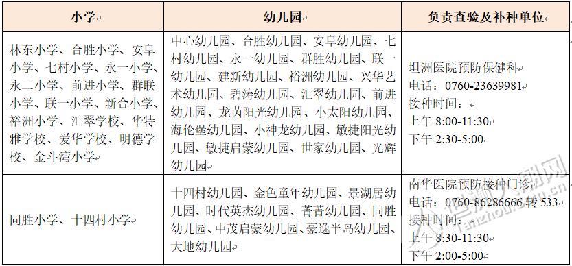@坦洲家长:2020年秋季新生入学前的必要准备——查验预防接种证
