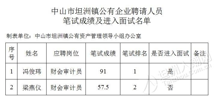 坦洲镇公有企业招聘工作人员笔试成绩及进入面试通知(财会审计员岗位)