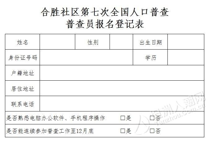 合胜社区招聘人口普查员20人,欢迎报名(2020.9.11截止)