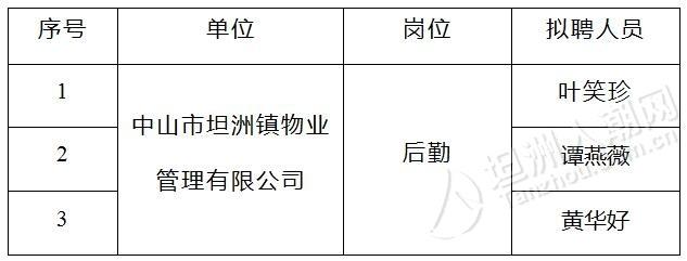坦洲镇公有企业招聘工作人员拟聘人员公示(后勤)