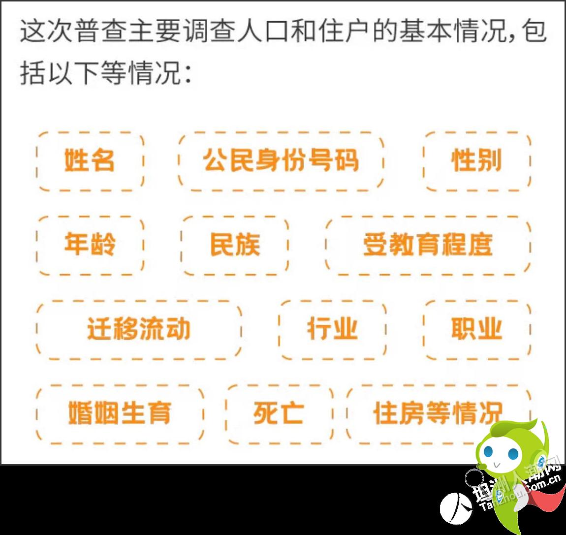 【七人普】关于第七次全国人口普查,这些误读你信了么?
