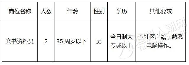 七村社区公开招聘工作人员2名(2020.12.28截止报名)