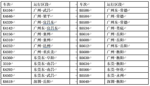 紧急通知!广东始发的这些列车停运,坦洲有无人受影响?