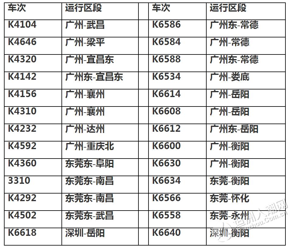 最新消息!广东这些列车停运