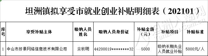 坦洲镇拟享受市就业创业补贴名单公示(2021年1月)