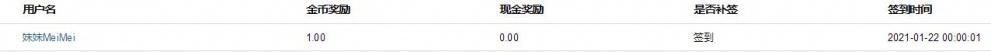 【公告】1.22日签到第一名:妹妹MeiMei,奖励人潮利是封3包